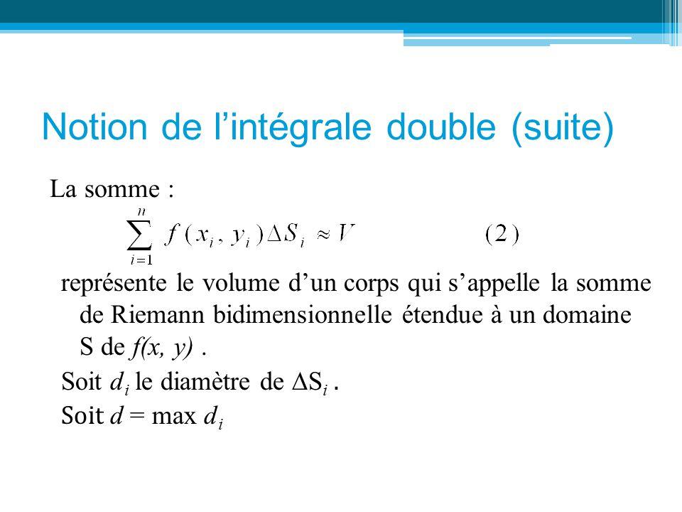 Notion de l'intégrale double (suite)