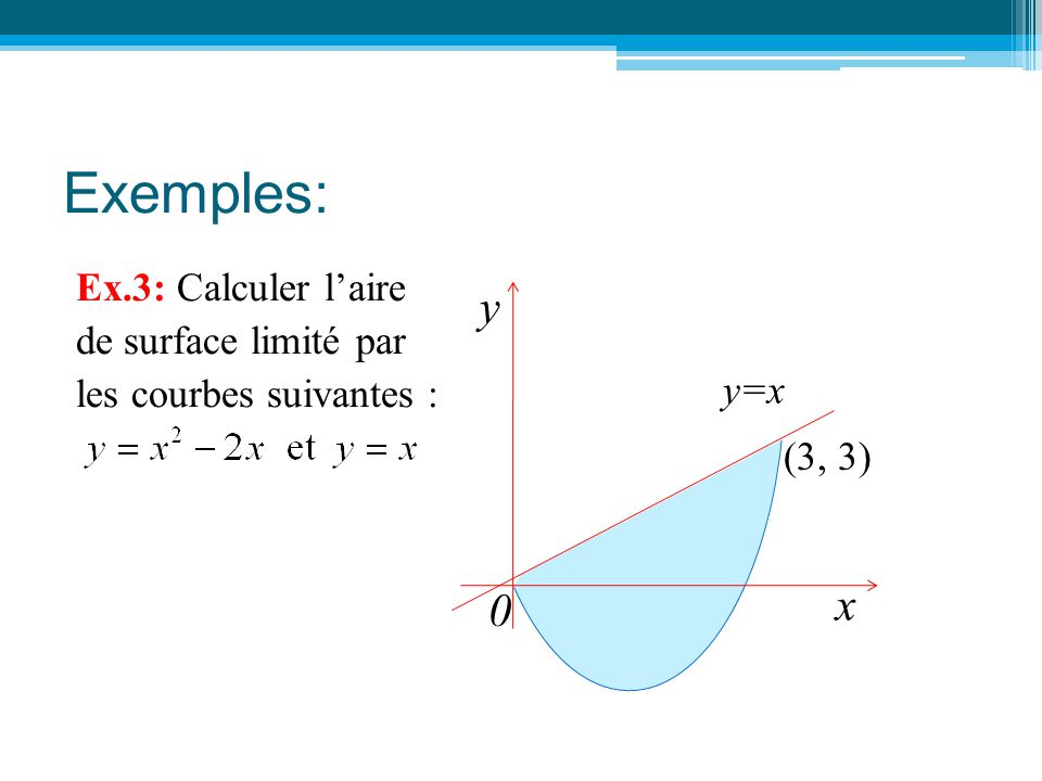 x y y=x (3, 3) Exemples: Ex.3: Calculer l'aire de surface limité par les courbes suivantes :