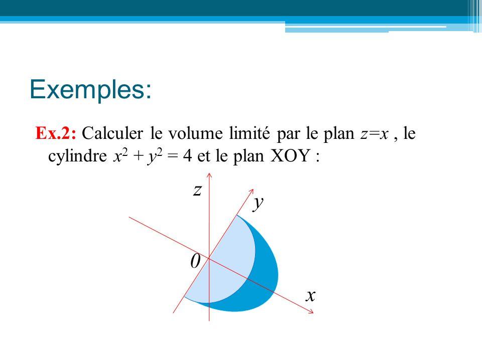 Exemples: Ex.2: Calculer le volume limité par le plan z=x , le cylindre x2 + y2 = 4 et le plan XOY :