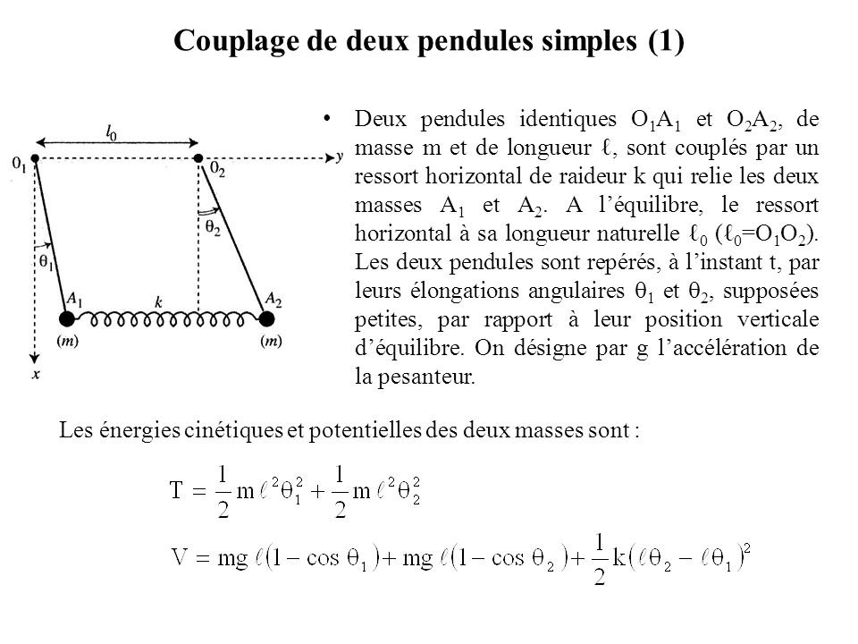 Couplage de deux pendules simples (1)