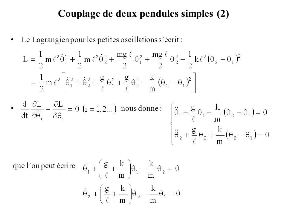 Couplage de deux pendules simples (2)