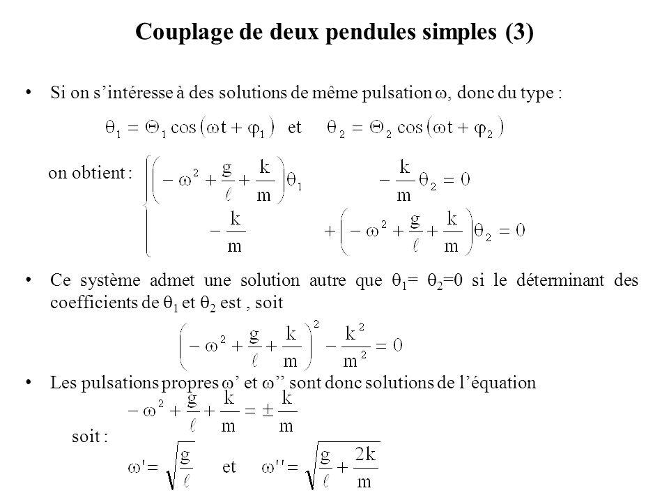Couplage de deux pendules simples (3)
