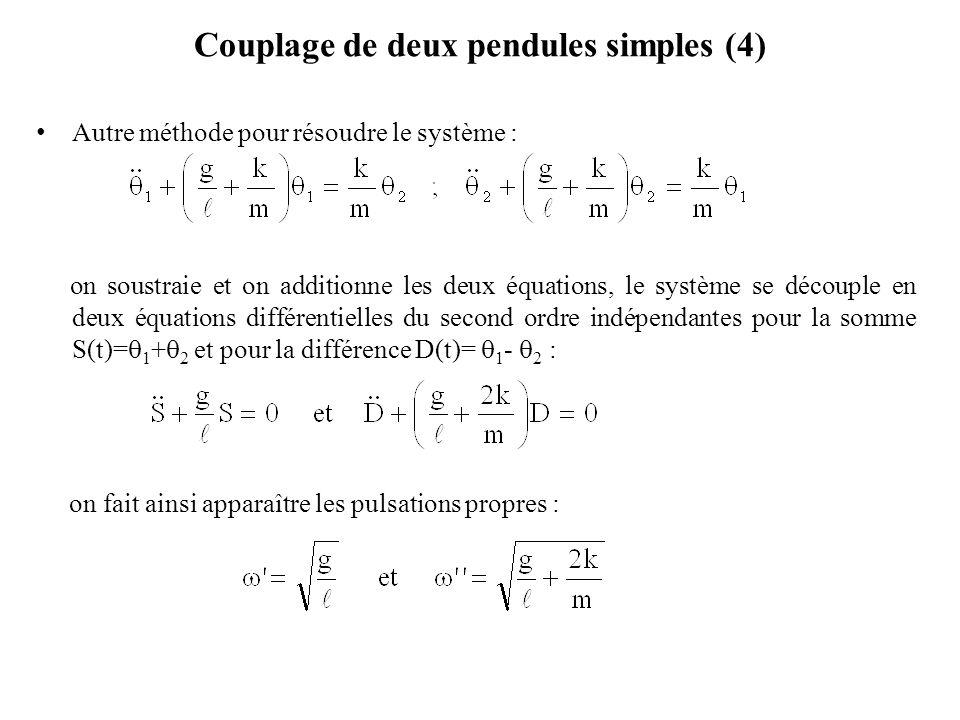 Couplage de deux pendules simples (4)