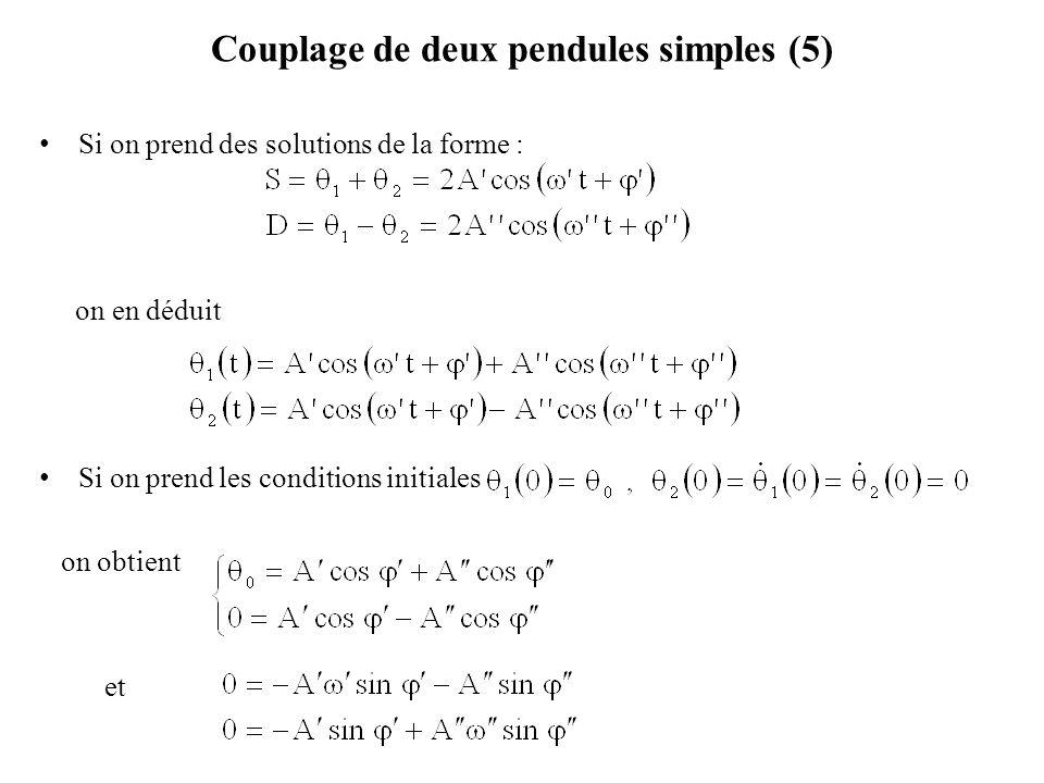 Couplage de deux pendules simples (5)