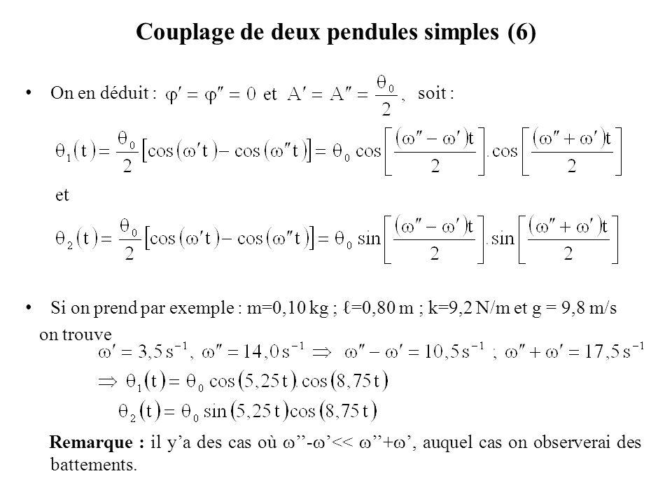 Couplage de deux pendules simples (6)