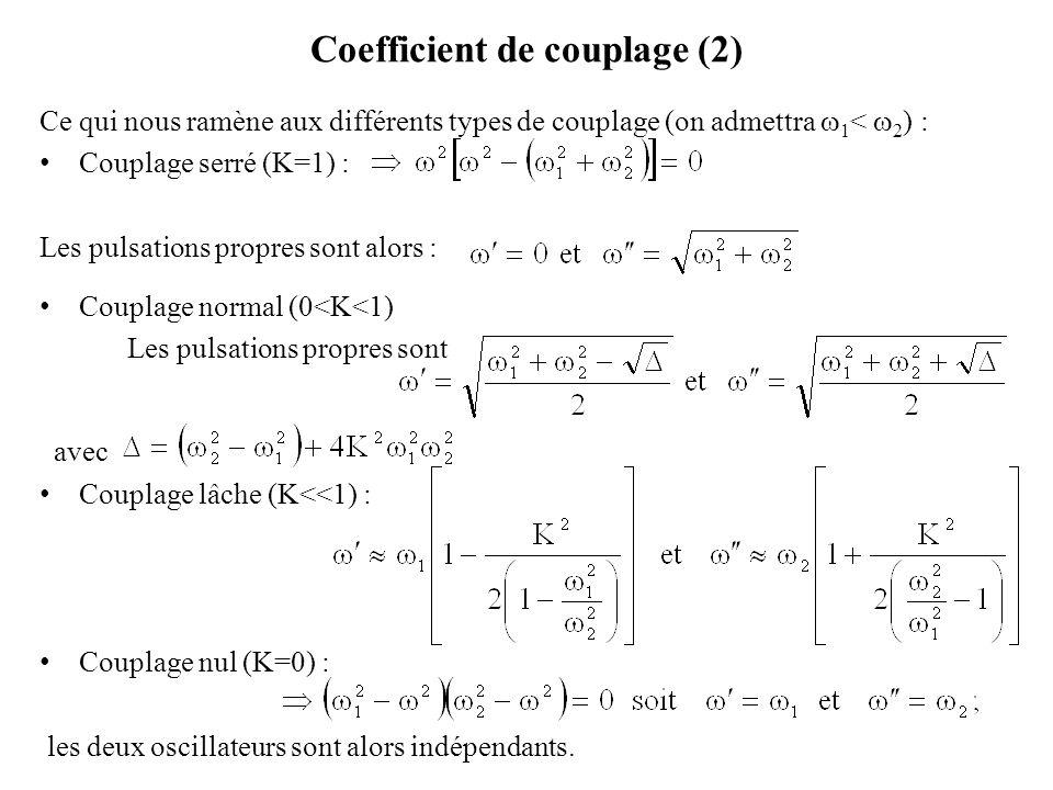 Coefficient de couplage (2)