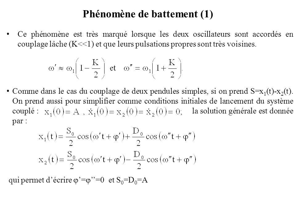 Phénomène de battement (1)
