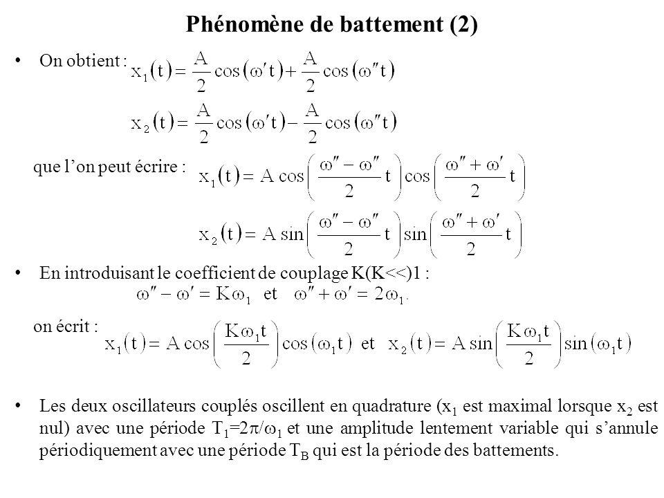Phénomène de battement (2)