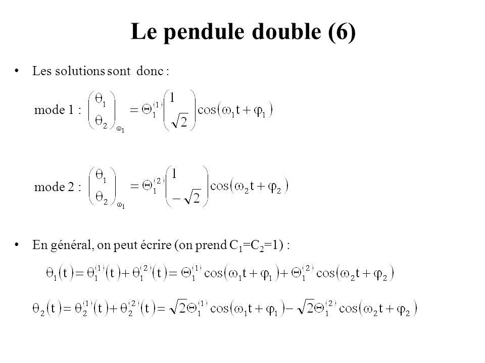 Le pendule double (6) Les solutions sont donc : mode 1 : mode 2 :
