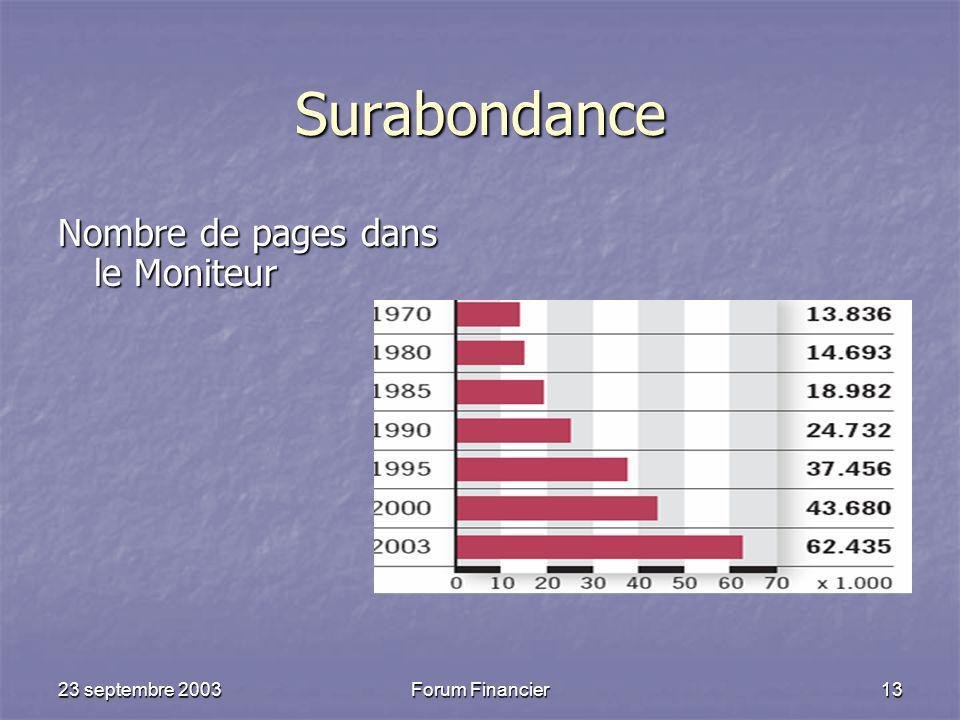 Surabondance Nombre de pages dans le Moniteur 23 septembre 2003