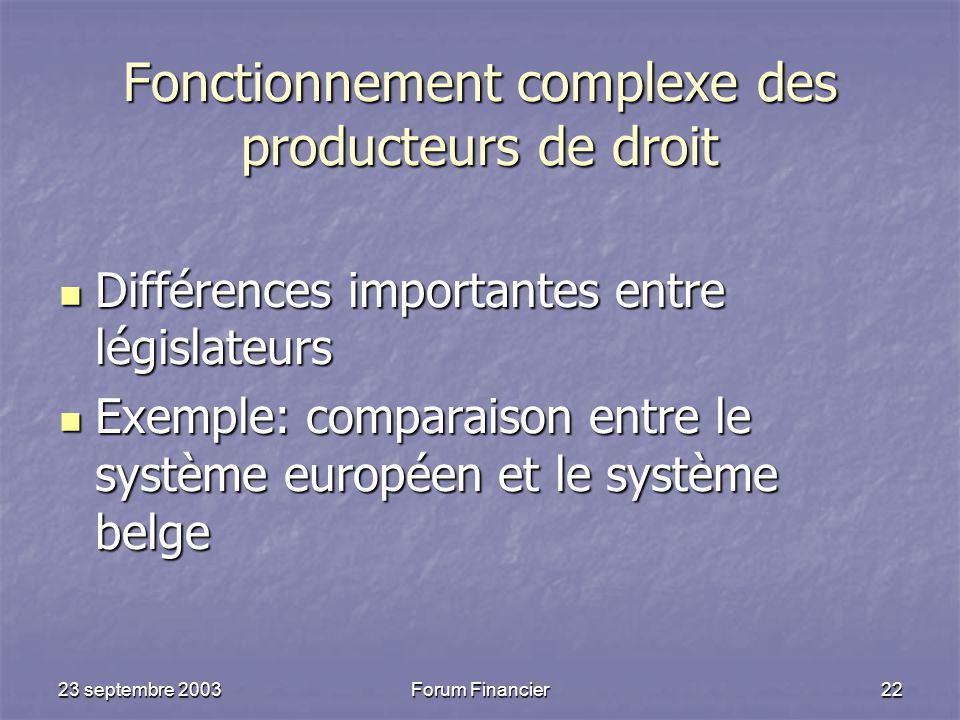 Fonctionnement complexe des producteurs de droit