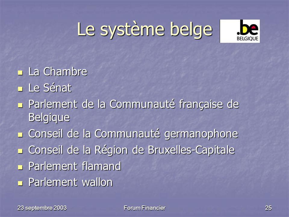 Le système belge La Chambre Le Sénat