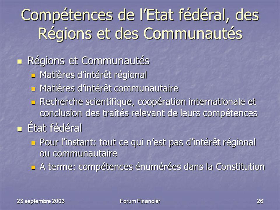 Compétences de l'Etat fédéral, des Régions et des Communautés