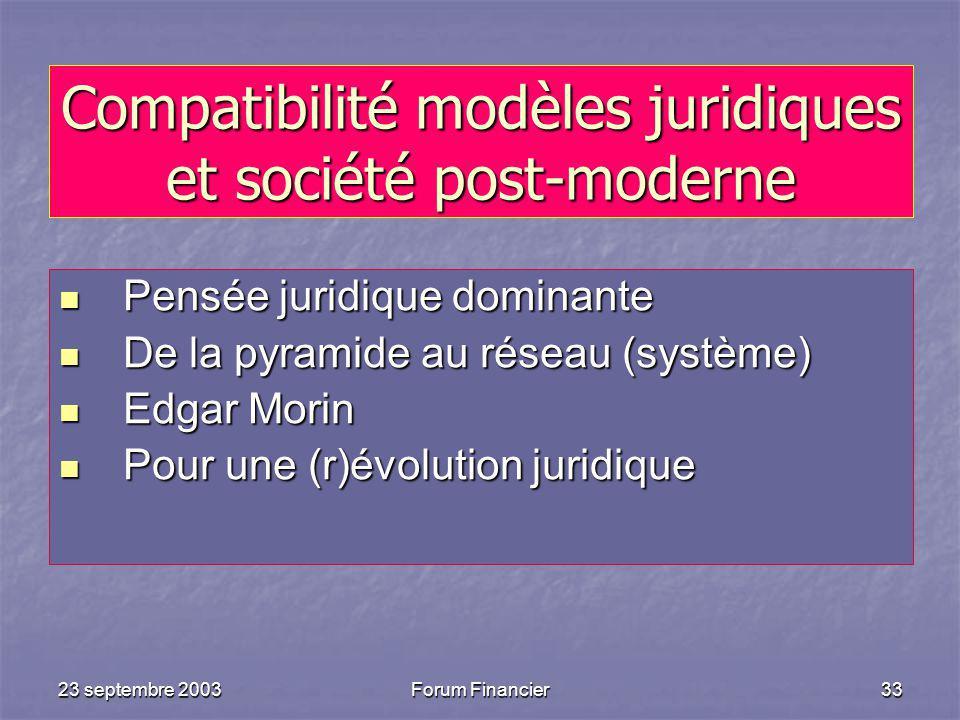 Compatibilité modèles juridiques et société post-moderne