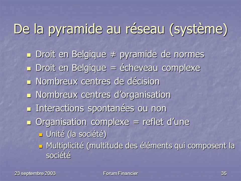 De la pyramide au réseau (système)