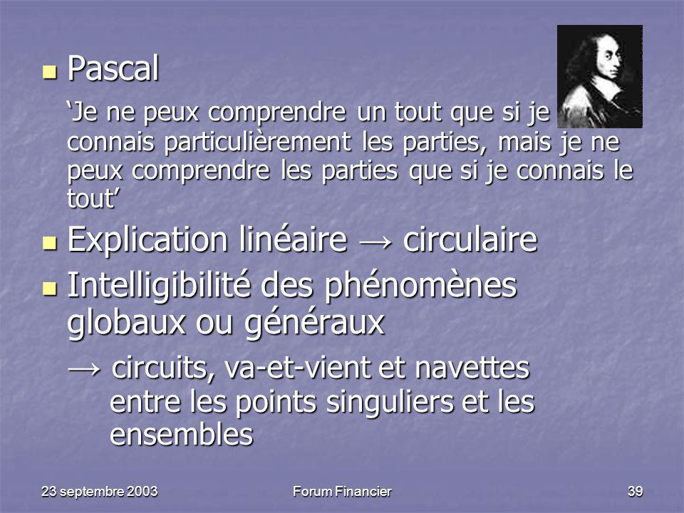 Explication linéaire → circulaire