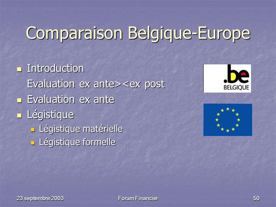 Comparaison Belgique-Europe