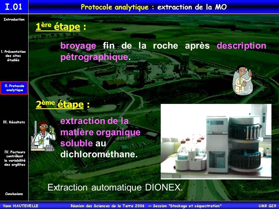 Protocole analytique : extraction de la MO