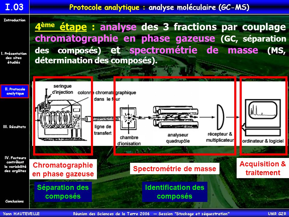 Protocole analytique : analyse moléculaire (GC-MS)