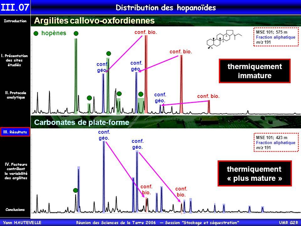 Distribution des hopanoïdes