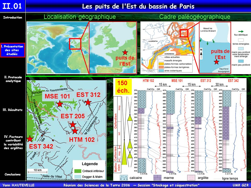 Les puits de l Est du bassin de Paris