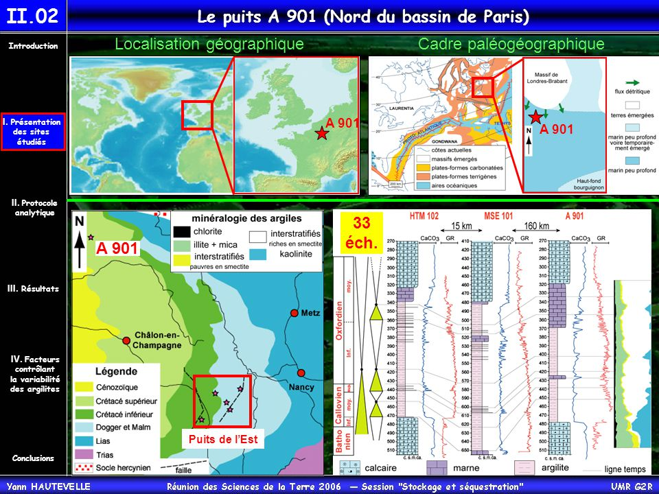 Le puits A 901 (Nord du bassin de Paris)