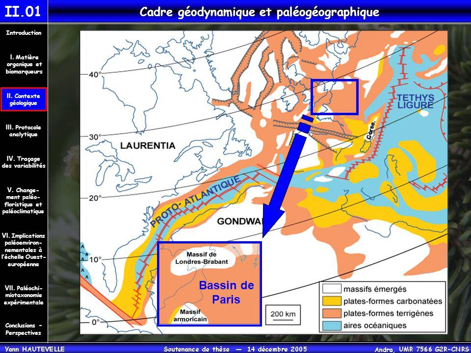 Cadre géodynamique et paléogéographique