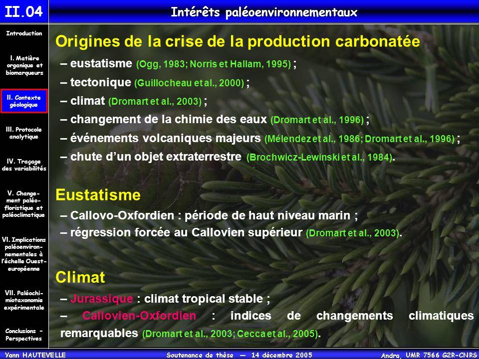 Intérêts paléoenvironnementaux