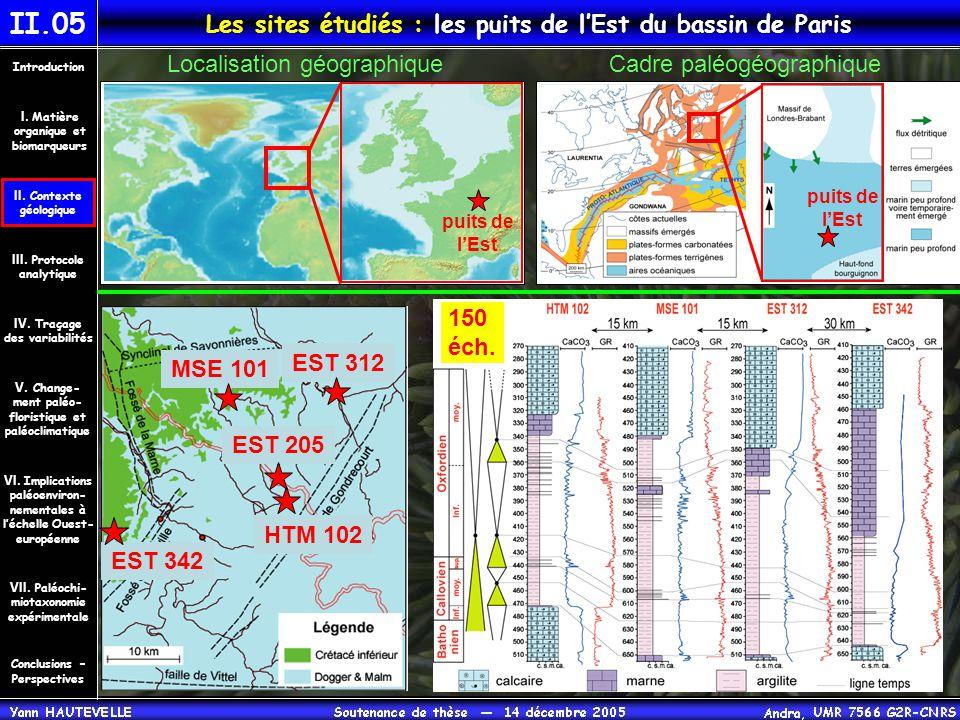 Les sites étudiés : les puits de l'Est du bassin de Paris