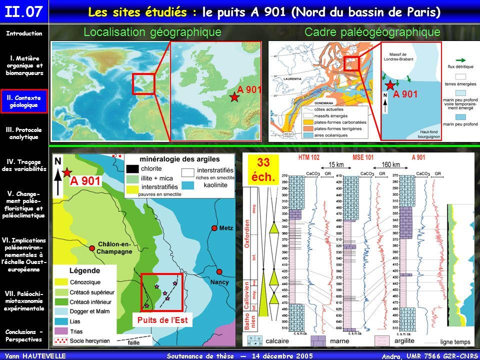 Les sites étudiés : le puits A 901 (Nord du bassin de Paris)