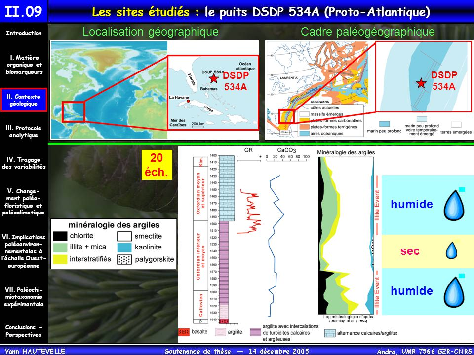 II.09 Les sites étudiés : le puits DSDP 534A (Proto-Atlantique)