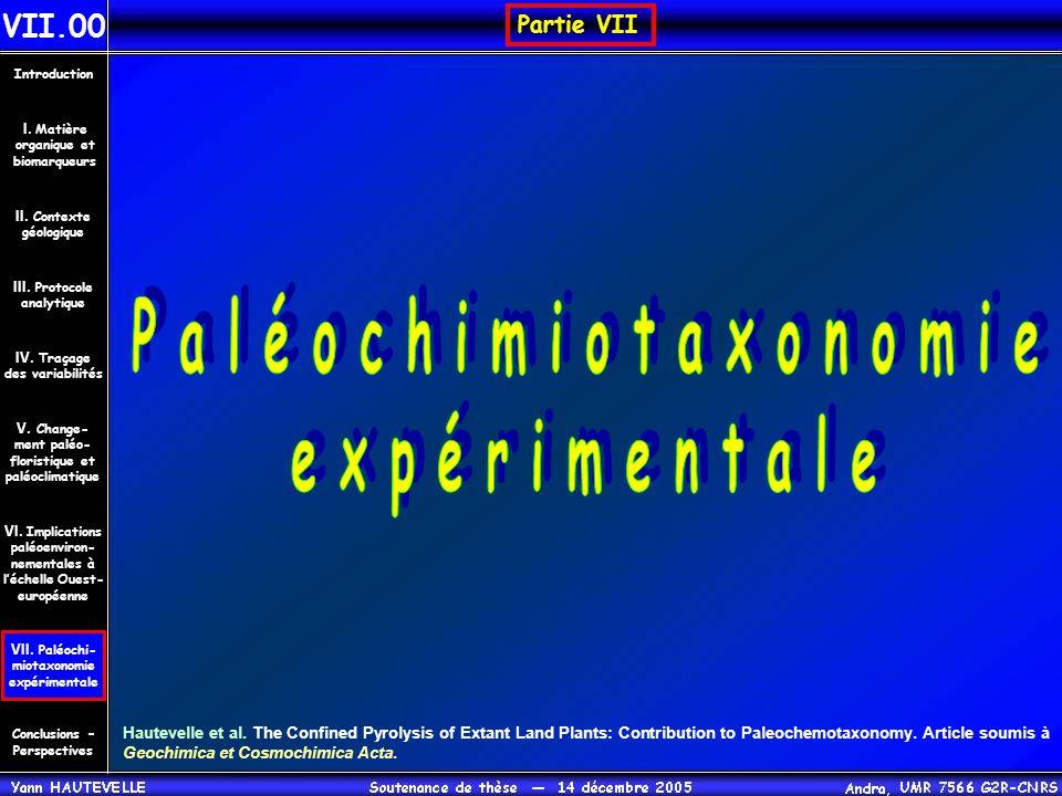 Paléochimiotaxonomie