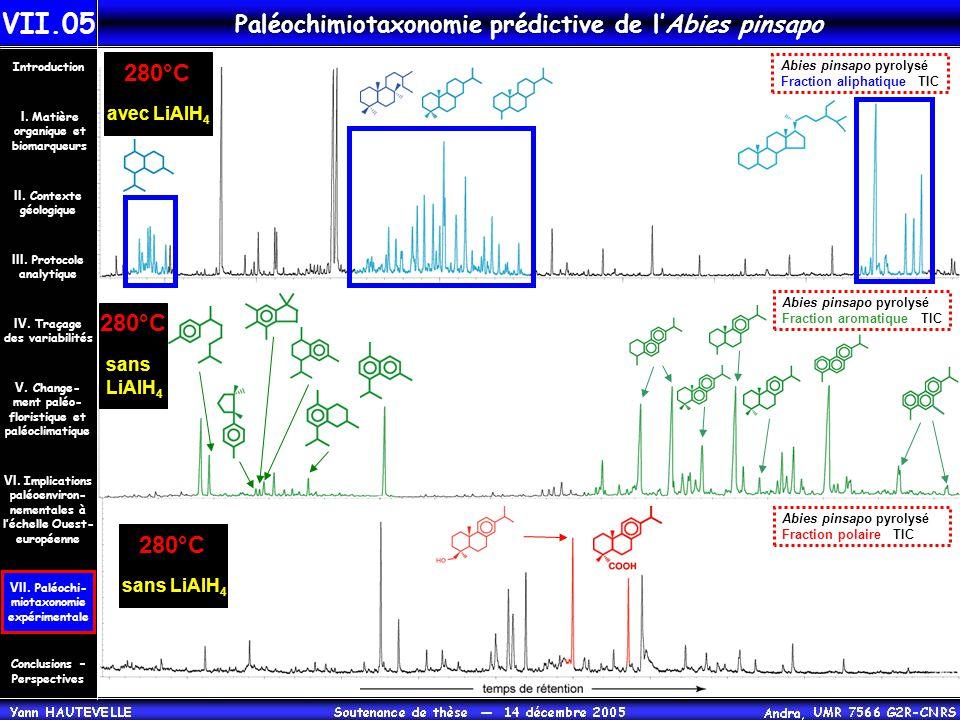 Paléochimiotaxonomie prédictive de l'Abies pinsapo