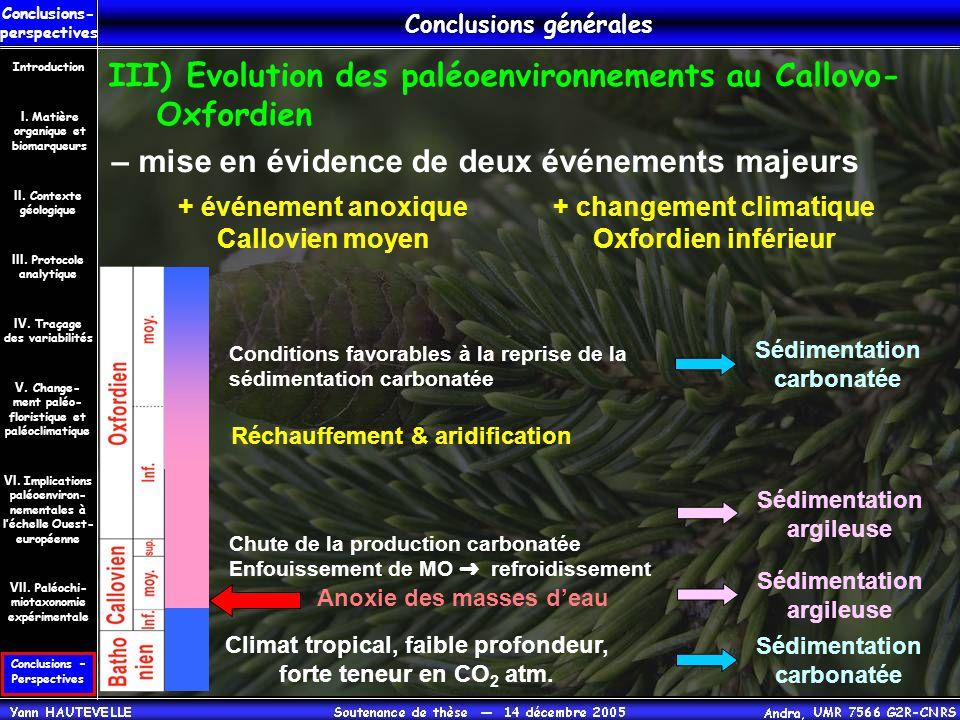 Conclusions générales + changement climatique