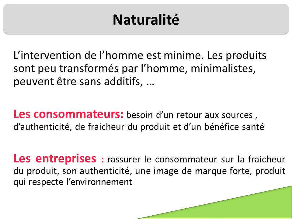 Naturalité L'intervention de l'homme est minime. Les produits sont peu transformés par l'homme, minimalistes, peuvent être sans additifs, …