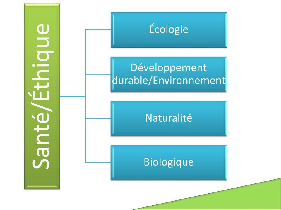 Développement durable/Environnement