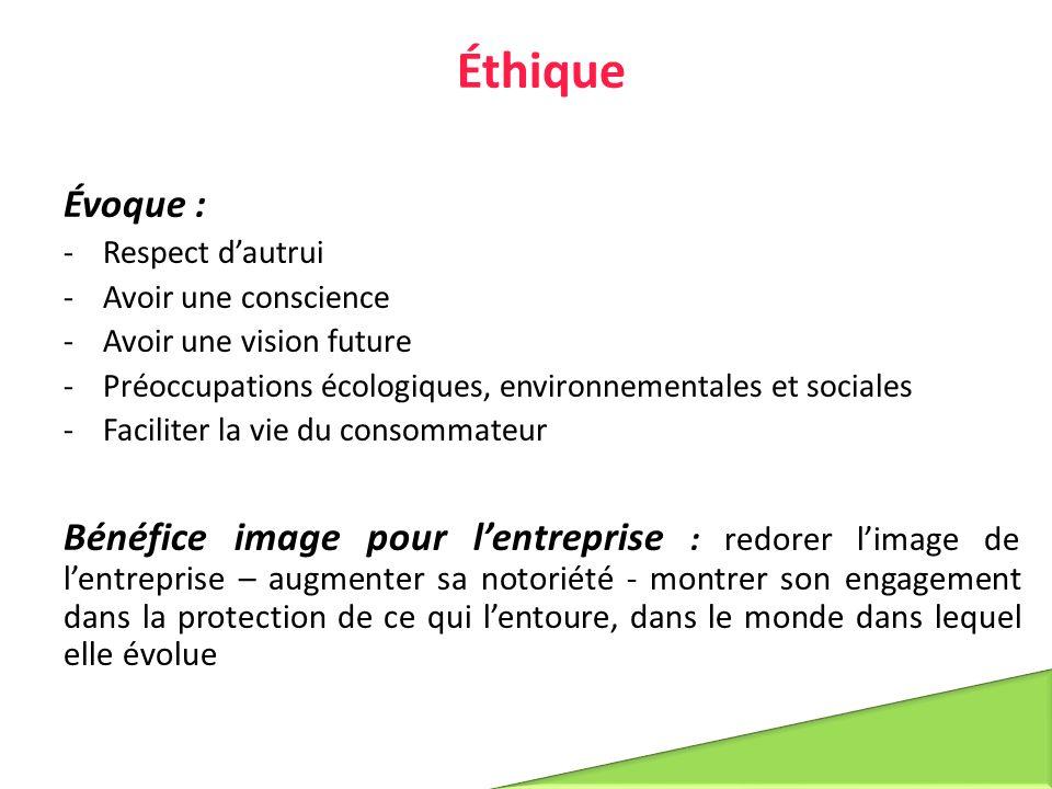Éthique Évoque : Respect d'autrui. Avoir une conscience. Avoir une vision future. Préoccupations écologiques, environnementales et sociales.