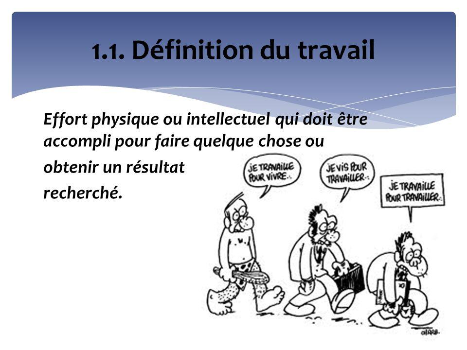1.1. Définition du travail Effort physique ou intellectuel qui doit être accompli pour faire quelque chose ou.