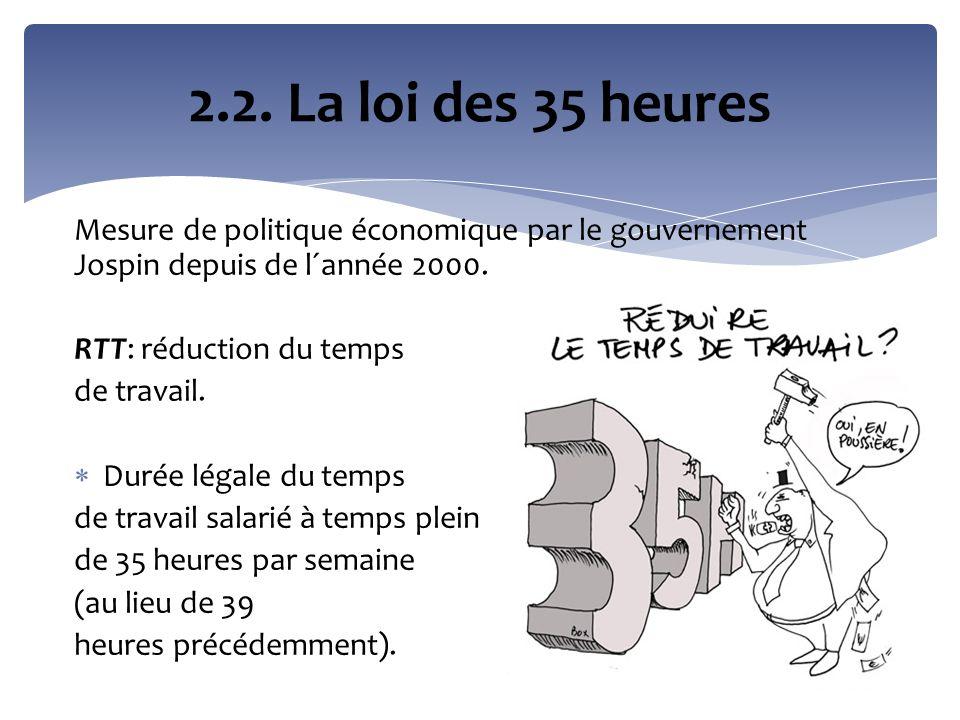 2.2. La loi des 35 heures Mesure de politique économique par le gouvernement Jospin depuis de l´année 2000.