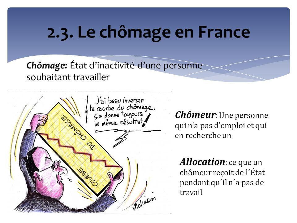 2.3. Le chômage en France Chômage: État d'inactivité d'une personne souhaitant travailler.