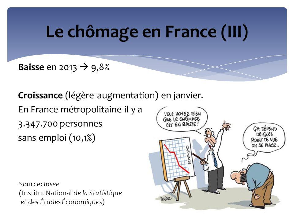 Le chômage en France (III)