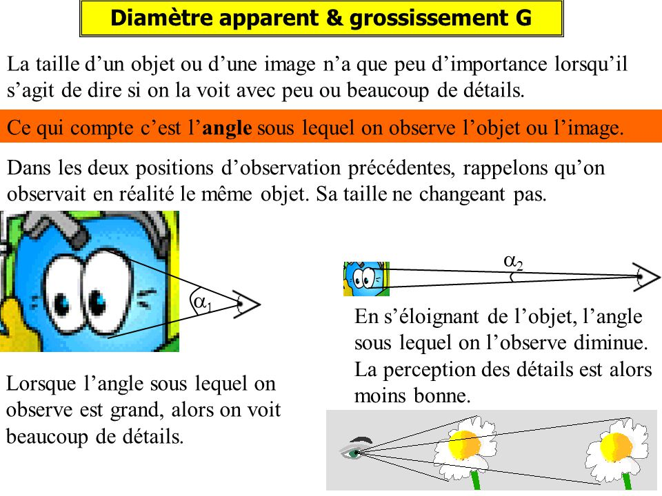 Diamètre apparent & grossissement G