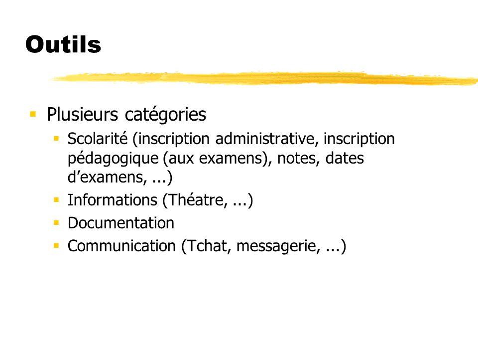 Outils Plusieurs catégories