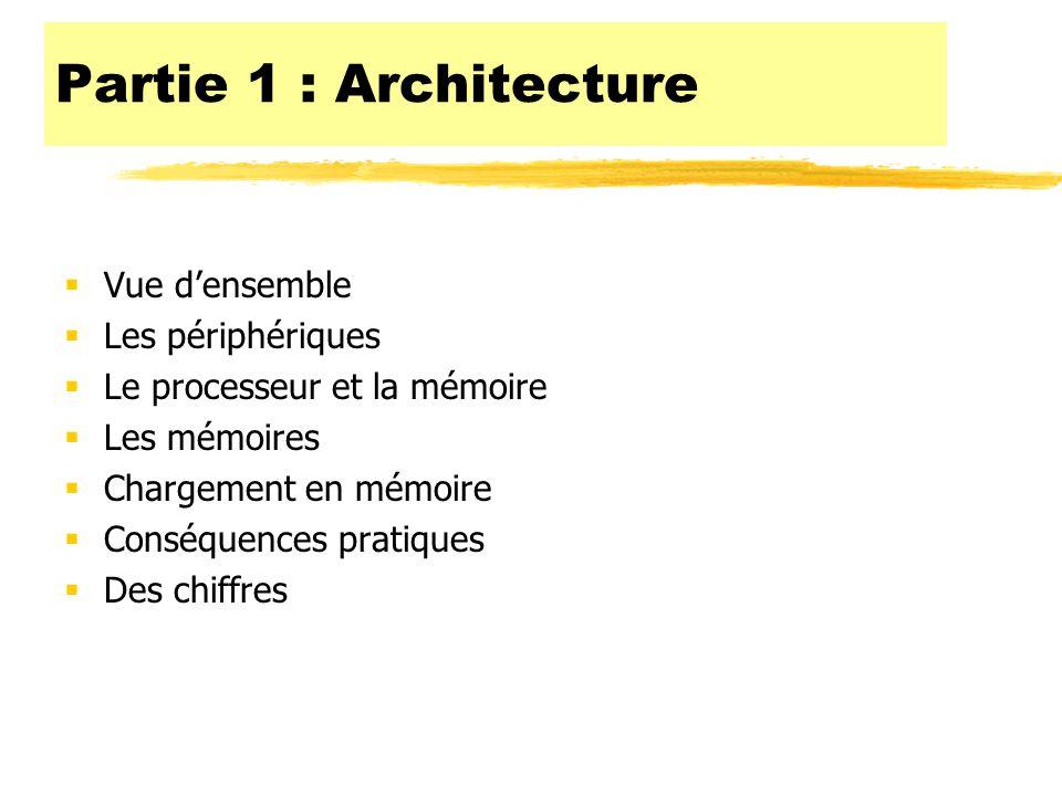 Partie 1 : Architecture Vue d'ensemble Les périphériques