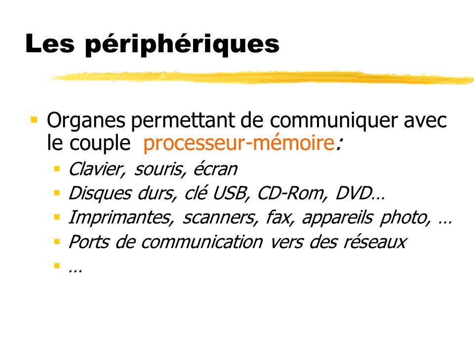 Les périphériques Organes permettant de communiquer avec le couple processeur-mémoire: Clavier, souris, écran.
