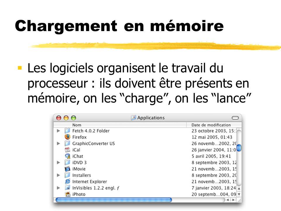 Chargement en mémoire Les logiciels organisent le travail du processeur : ils doivent être présents en mémoire, on les charge , on les lance