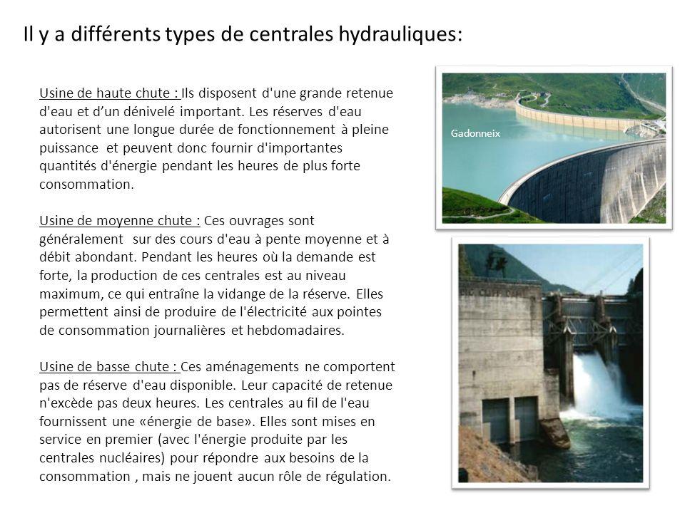 Il y a différents types de centrales hydrauliques: