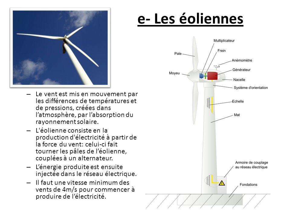 e- Les éoliennes