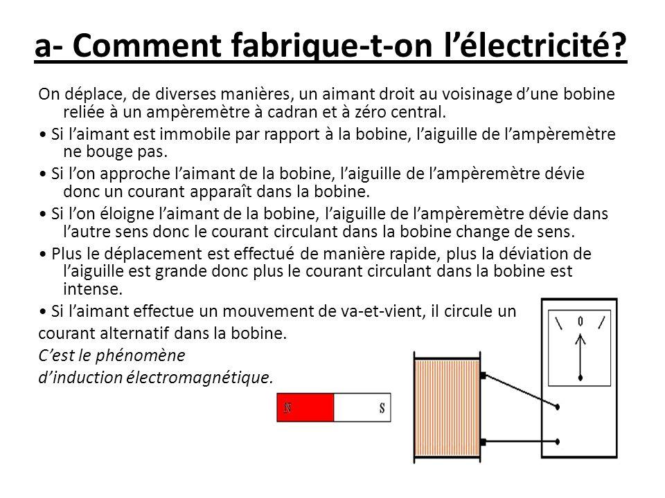 a- Comment fabrique-t-on l'électricité