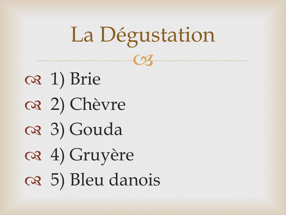 La Dégustation 1) Brie 2) Chèvre 3) Gouda 4) Gruyère 5) Bleu danois
